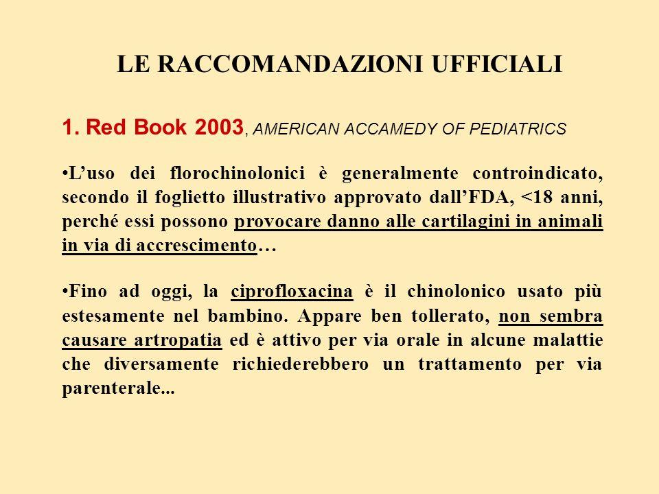 LE RACCOMANDAZIONI UFFICIALI 1. Red Book 2003, AMERICAN ACCAMEDY OF PEDIATRICS Luso dei florochinolonici è generalmente controindicato, secondo il fog