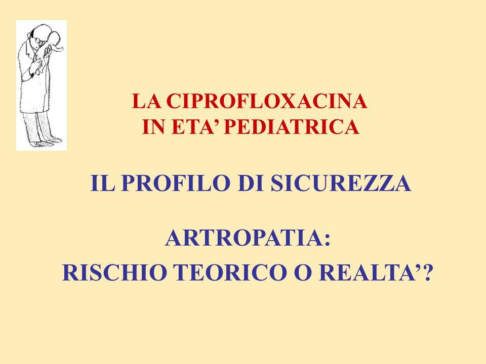 LA CIPROFLOXACINA IN ETA PEDIATRICA IL PROFILO DI SICUREZZA ARTROPATIA: RISCHIO TEORICO O REALTA?