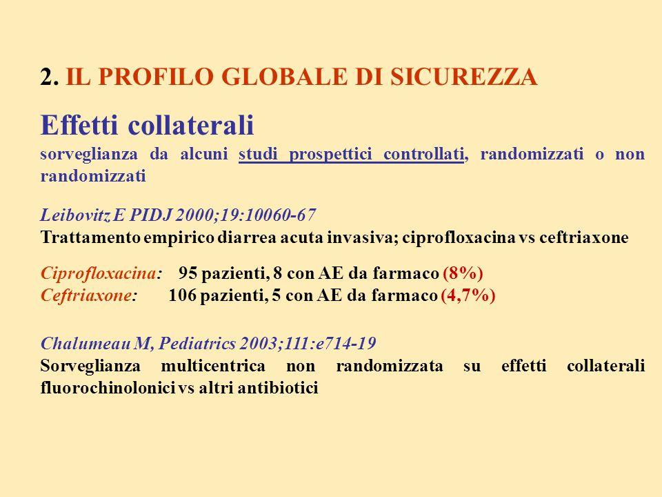 2. IL PROFILO GLOBALE DI SICUREZZA Effetti collaterali sorveglianza da alcuni studi prospettici controllati, randomizzati o non randomizzati Leibovitz