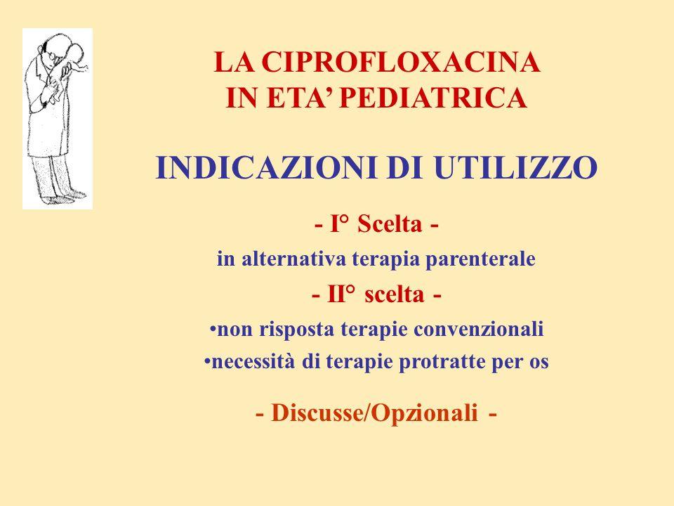 LA CIPROFLOXACINA IN ETA PEDIATRICA INDICAZIONI DI UTILIZZO - I° Scelta - in alternativa terapia parenterale - II° scelta - non risposta terapie conve