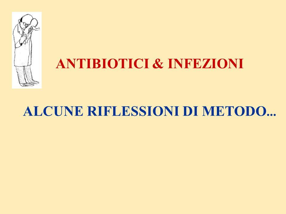 ANTIBIOTICI & INFEZIONI ALCUNE RIFLESSIONI DI METODO...