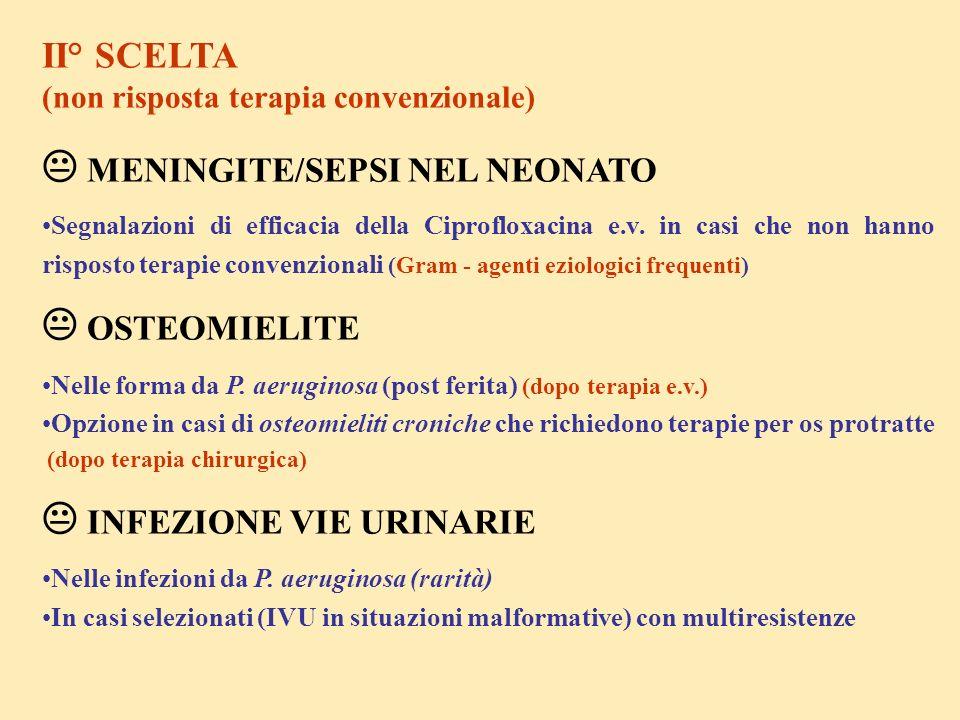 II° SCELTA (non risposta terapia convenzionale) MENINGITE/SEPSI NEL NEONATO Segnalazioni di efficacia della Ciprofloxacina e.v. in casi che non hanno