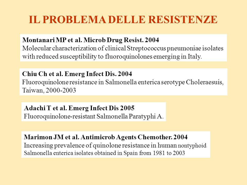 IL PROBLEMA DELLE RESISTENZE Montanari MP et al. Microb Drug Resist. 2004 Molecular characterization of clinical Streptococcus pneumoniae isolates wit