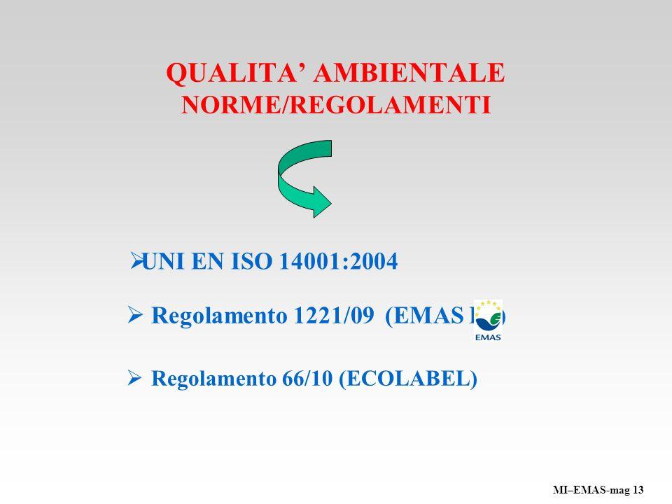 QUALITA AMBIENTALE NORME/REGOLAMENTI Regolamento 1221/09 (EMAS III) Regolamento 66/10 (ECOLABEL) MI–EMAS-mag 13 UNI EN ISO 14001:2004