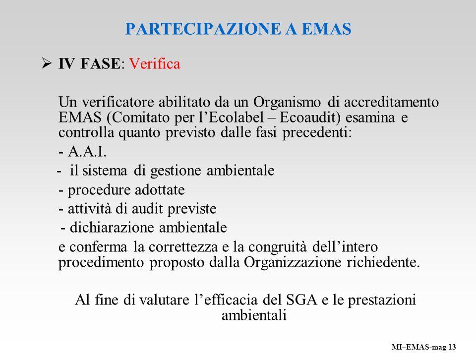 PARTECIPAZIONE A EMAS IV FASE: Verifica Un verificatore abilitato da un Organismo di accreditamento EMAS (Comitato per lEcolabel – Ecoaudit) esamina e