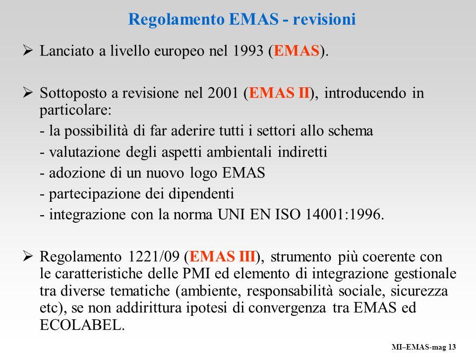 Regolamento EMAS - revisioni Lanciato a livello europeo nel 1993 (EMAS). Sottoposto a revisione nel 2001 (EMAS II), introducendo in particolare: - la