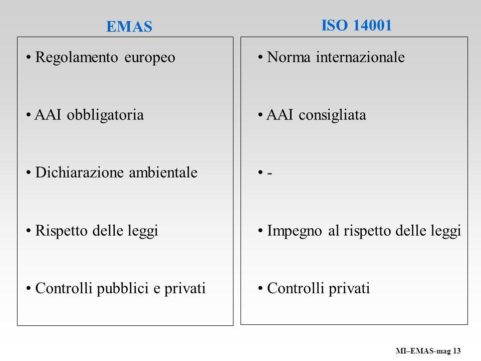 EMAS ISO 14001 Regolamento europeo AAI obbligatoria Dichiarazione ambientale Rispetto delle leggi Controlli pubblici e privati Norma internazionale AA