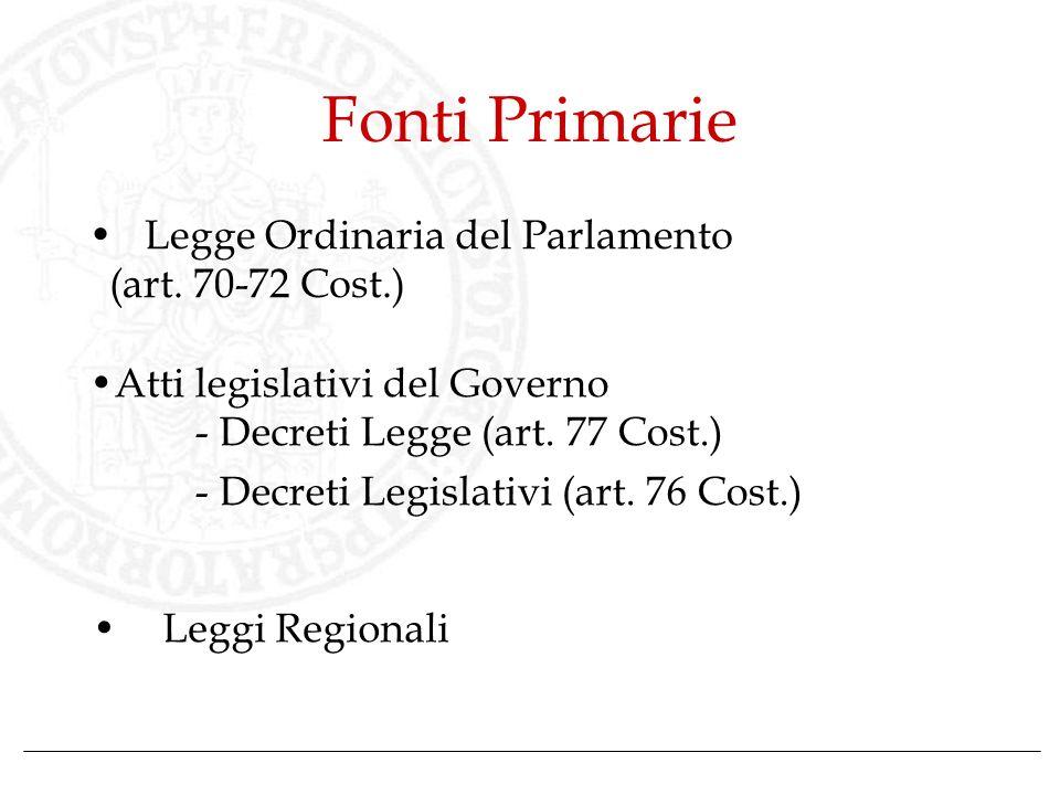 Fonti Primarie Leggi Regionali Legge Ordinaria del Parlamento (art. 70-72 Cost.) Atti legislativi del Governo - Decreti Legge (art. 77 Cost.) - Decret