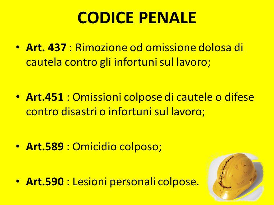 CODICE PENALE Art. 437 : Rimozione od omissione dolosa di cautela contro gli infortuni sul lavoro; Art.451 : Omissioni colpose di cautele o difese con
