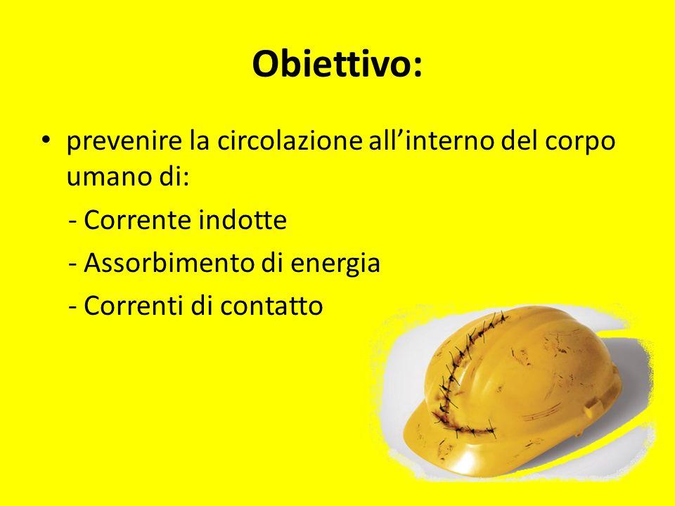 Obiettivo: prevenire la circolazione allinterno del corpo umano di: - Corrente indotte - Assorbimento di energia - Correnti di contatto