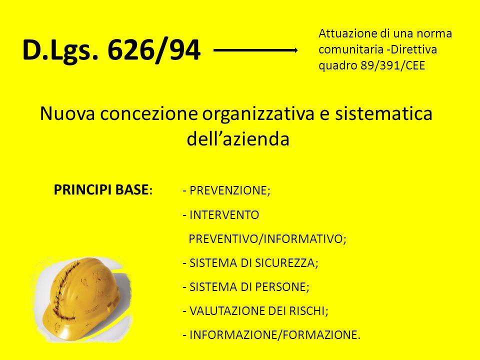 D.Lgs. 626/94 Nuova concezione organizzativa e sistematica dellazienda Attuazione di una norma comunitaria -Direttiva quadro 89/391/CEE PRINCIPI BASE
