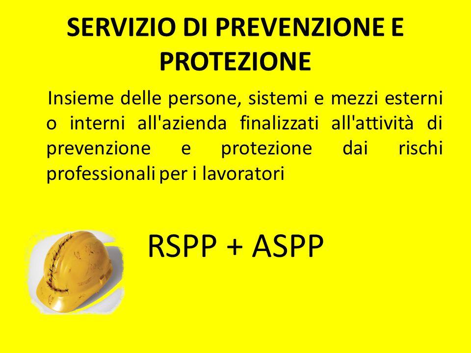 SERVIZIO DI PREVENZIONE E PROTEZIONE Insieme delle persone, sistemi e mezzi esterni o interni all'azienda finalizzati all'attività di prevenzione e pr