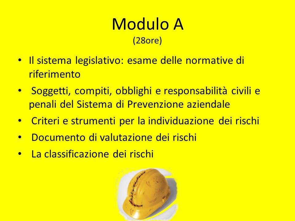 Modulo A (28ore) Il sistema legislativo: esame delle normative di riferimento Soggetti, compiti, obblighi e responsabilità civili e penali del Sistema