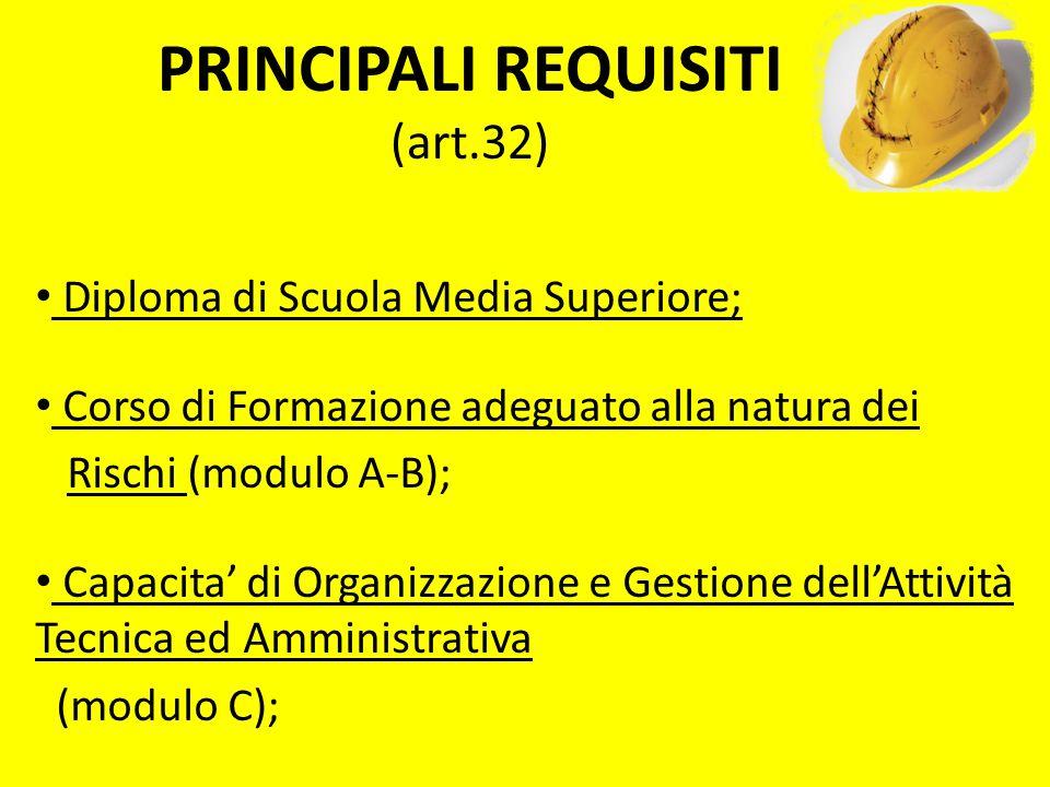 PRINCIPALI REQUISITI (art.32) Diploma di Scuola Media Superiore; Corso di Formazione adeguato alla natura dei Rischi (modulo A-B); Capacita di Organiz