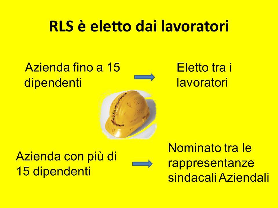 RLS è eletto dai lavoratori Azienda fino a 15 dipendenti Eletto tra i lavoratori Azienda con più di 15 dipendenti Nominato tra le rappresentanze sinda