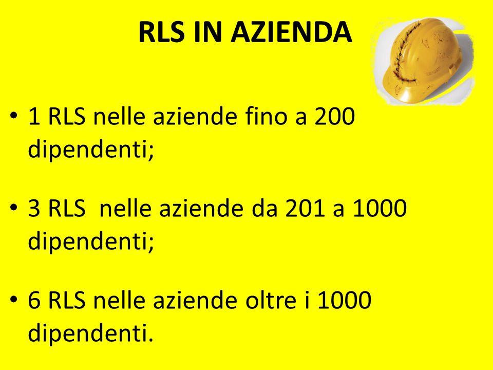 RLS IN AZIENDA 1 RLS nelle aziende fino a 200 dipendenti; 3 RLS nelle aziende da 201 a 1000 dipendenti; 6 RLS nelle aziende oltre i 1000 dipendenti.