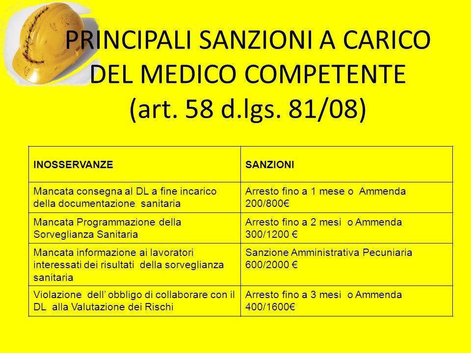 PRINCIPALI SANZIONI A CARICO DEL MEDICO COMPETENTE (art. 58 d.lgs. 81/08) INOSSERVANZESANZIONI Mancata consegna al DL a fine incarico della documentaz