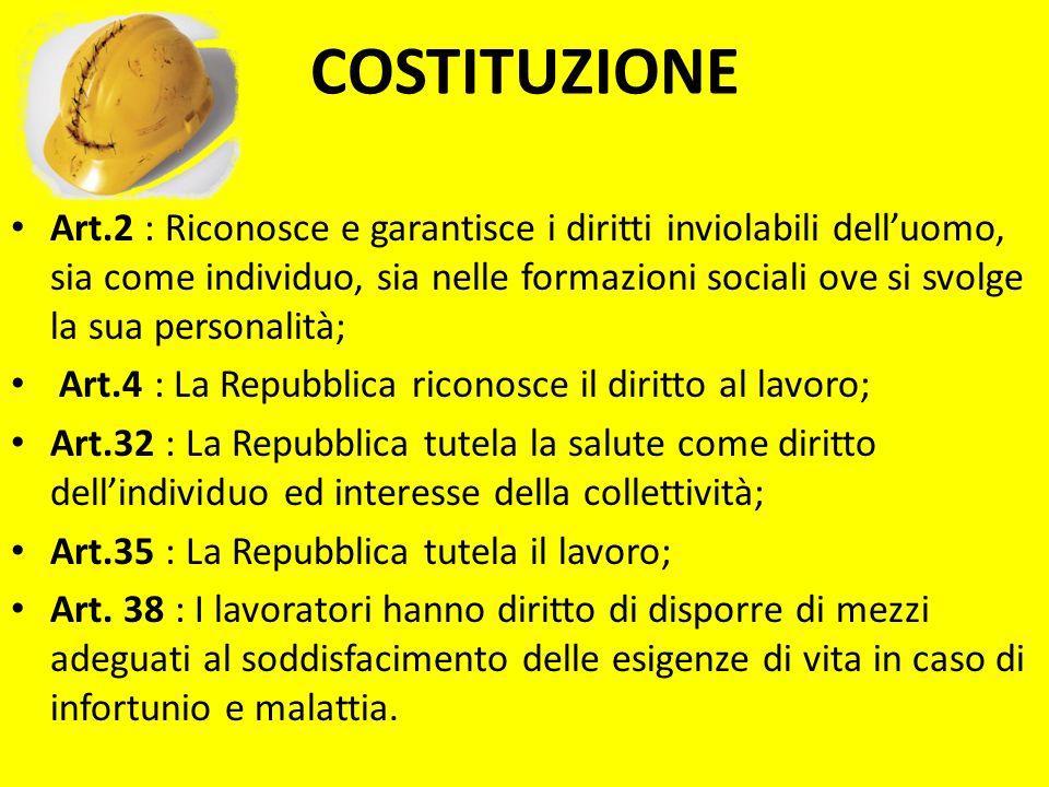 COSTITUZIONE Art.2 : Riconosce e garantisce i diritti inviolabili delluomo, sia come individuo, sia nelle formazioni sociali ove si svolge la sua pers