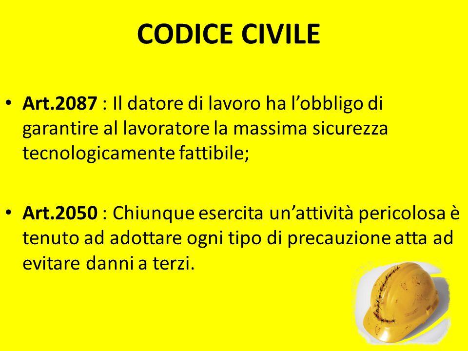 CODICE CIVILE Art.2087 : Il datore di lavoro ha lobbligo di garantire al lavoratore la massima sicurezza tecnologicamente fattibile; Art.2050 : Chiunq