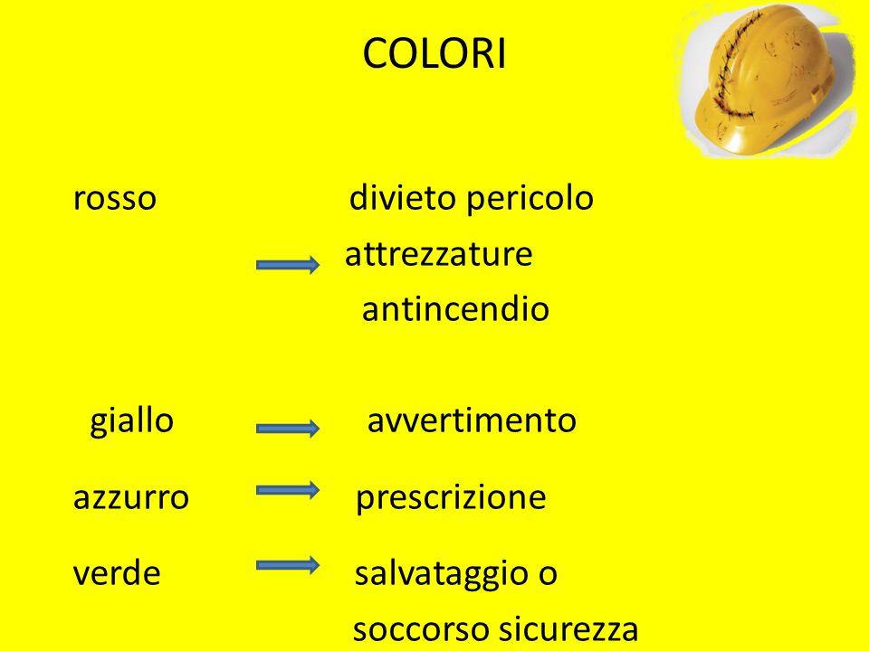 COLORI rosso divieto pericolo attrezzature antincendio giallo avvertimento azzurro prescrizione verde salvataggio o soccorso sicurezza