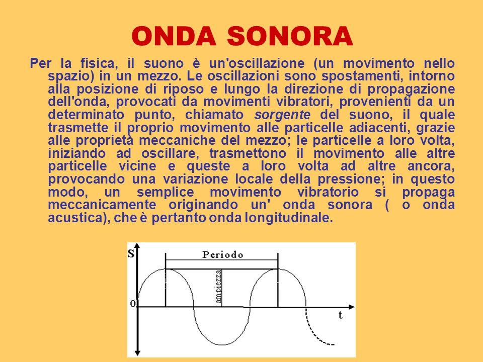 CARATTERISTICHE DEL SUONO Lorecchio coglie tre caratteristiche del suono: 1.