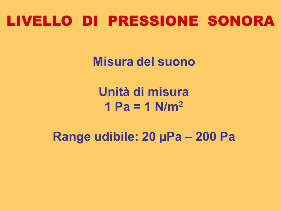 DECIBEL - dB Il decibel è lindice del livello di pressione sonora: Lp = 10 log 10 (p/p 0 ) 2 dB P 0 è la pressione di riferimento (pari a 20 µPa) P è pressione sonora della sorgente
