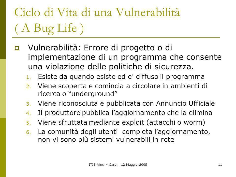 ITIS Vinci - Carpi, 12 Maggio 200511 Ciclo di Vita di una Vulnerabilità ( A Bug Life ) Vulnerabilità: Errore di progetto o di implementazione di un pr
