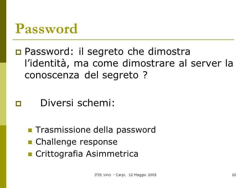 ITIS Vinci - Carpi, 12 Maggio 200520 Password Password: il segreto che dimostra lidentità, ma come dimostrare al server la conoscenza del segreto ? Di
