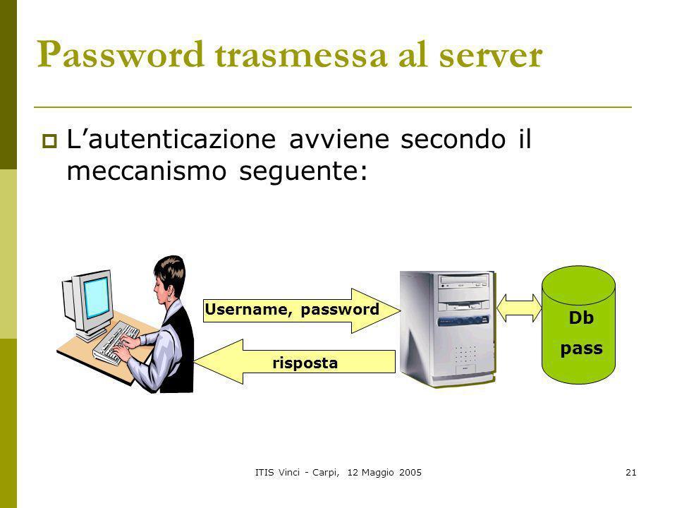 ITIS Vinci - Carpi, 12 Maggio 200521 Password trasmessa al server Lautenticazione avviene secondo il meccanismo seguente: Db pass Username, password r
