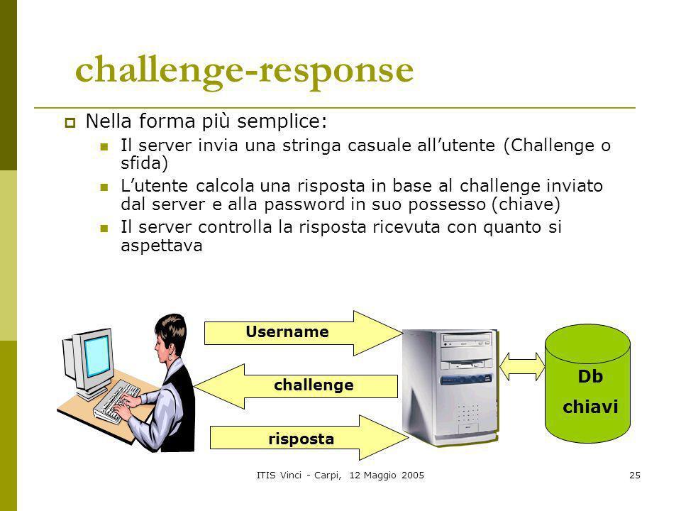 ITIS Vinci - Carpi, 12 Maggio 200525 challenge-response Nella forma più semplice: Il server invia una stringa casuale allutente (Challenge o sfida) Lu