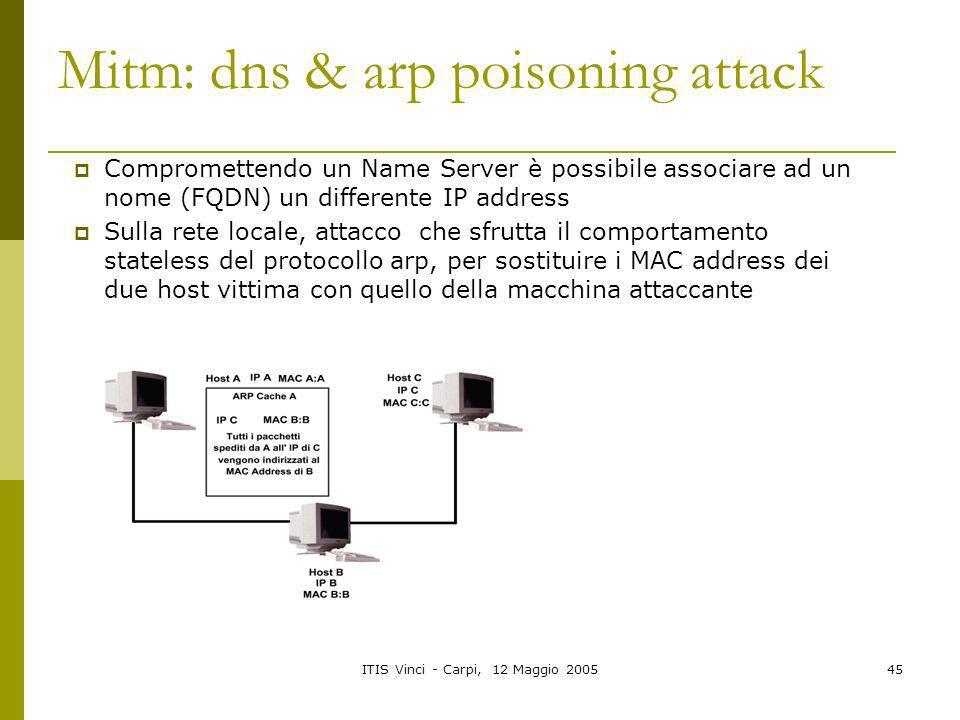 ITIS Vinci - Carpi, 12 Maggio 200545 Mitm: dns & arp poisoning attack Compromettendo un Name Server è possibile associare ad un nome (FQDN) un differe