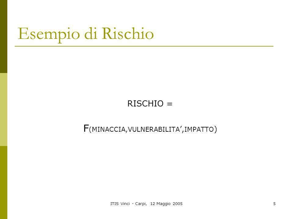 ITIS Vinci - Carpi, 12 Maggio 20055 Esempio di Rischio RISCHIO = F (MINACCIA,VULNERABILITA, IMPATTO )