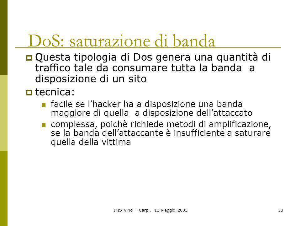 ITIS Vinci - Carpi, 12 Maggio 200553 DoS: saturazione di banda Questa tipologia di Dos genera una quantità di traffico tale da consumare tutta la band