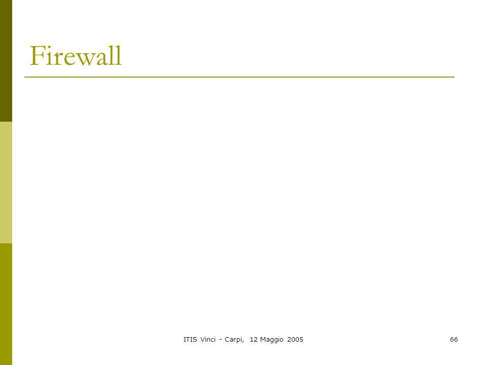 ITIS Vinci - Carpi, 12 Maggio 200566 Firewall
