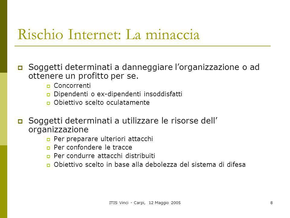 ITIS Vinci - Carpi, 12 Maggio 20058 Rischio Internet: La minaccia Soggetti determinati a danneggiare lorganizzazione o ad ottenere un profitto per se.