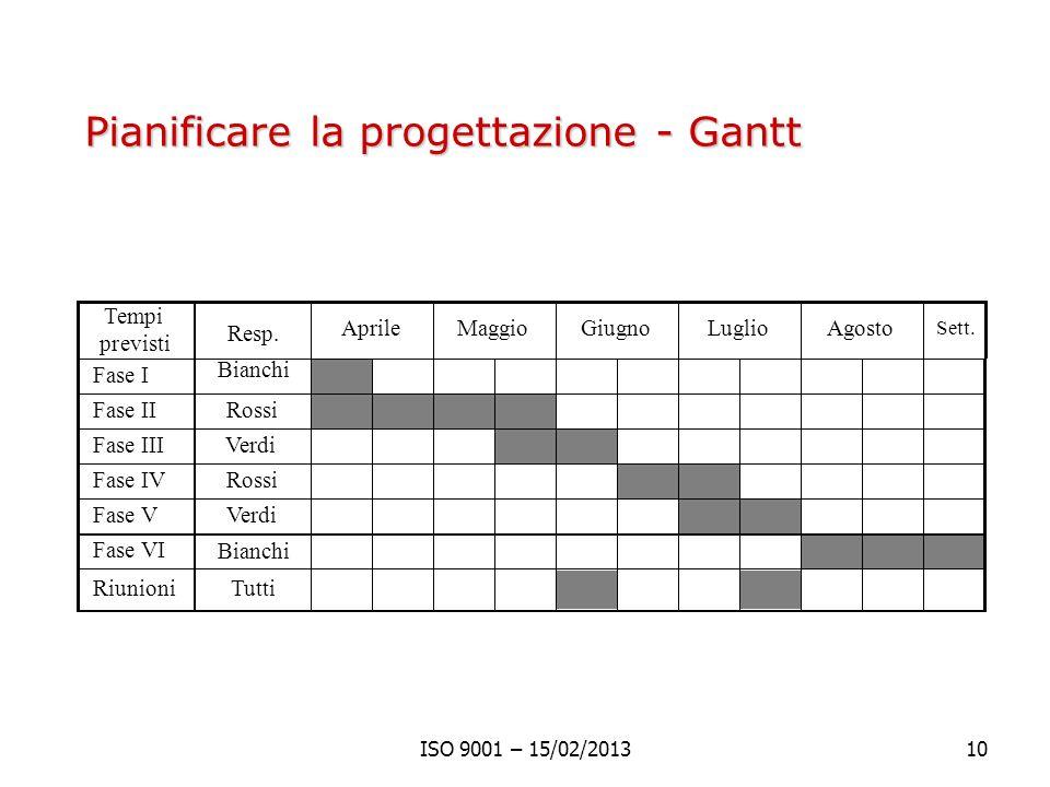 10 Pianificare la progettazione - Gantt