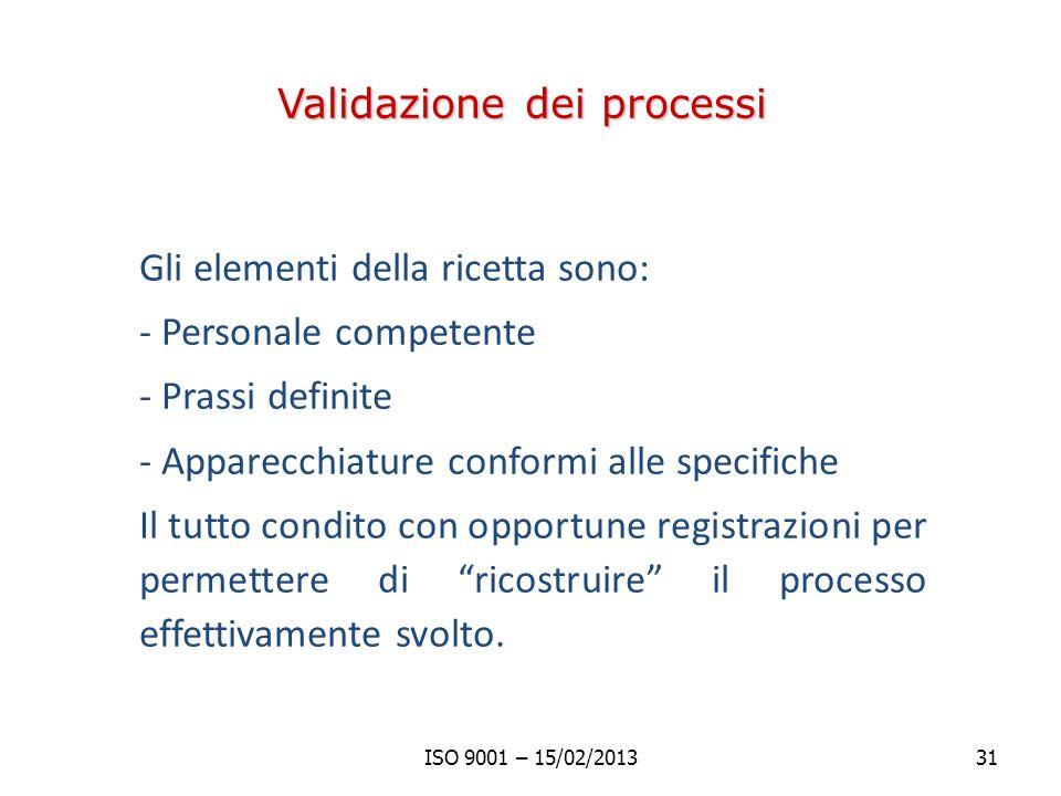 Validazione dei processi Gli elementi della ricetta sono: - Personale competente - Prassi definite - Apparecchiature conformi alle specifiche Il tutto condito con opportune registrazioni per permettere di ricostruire il processo effettivamente svolto.