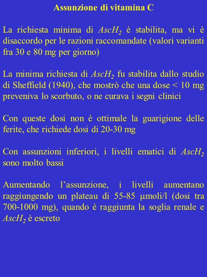 Assunzione di vitamina C La richiesta minima di AscH 2 è stabilita, ma vi è disaccordo per le razioni raccomandate (valori varianti fra 30 e 80 mg per