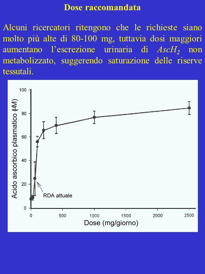 Dose raccomandata Alcuni ricercatori ritengono che le richieste siano molto più alte di 80-100 mg, tuttavia dosi maggiori aumentano lescrezione urinar