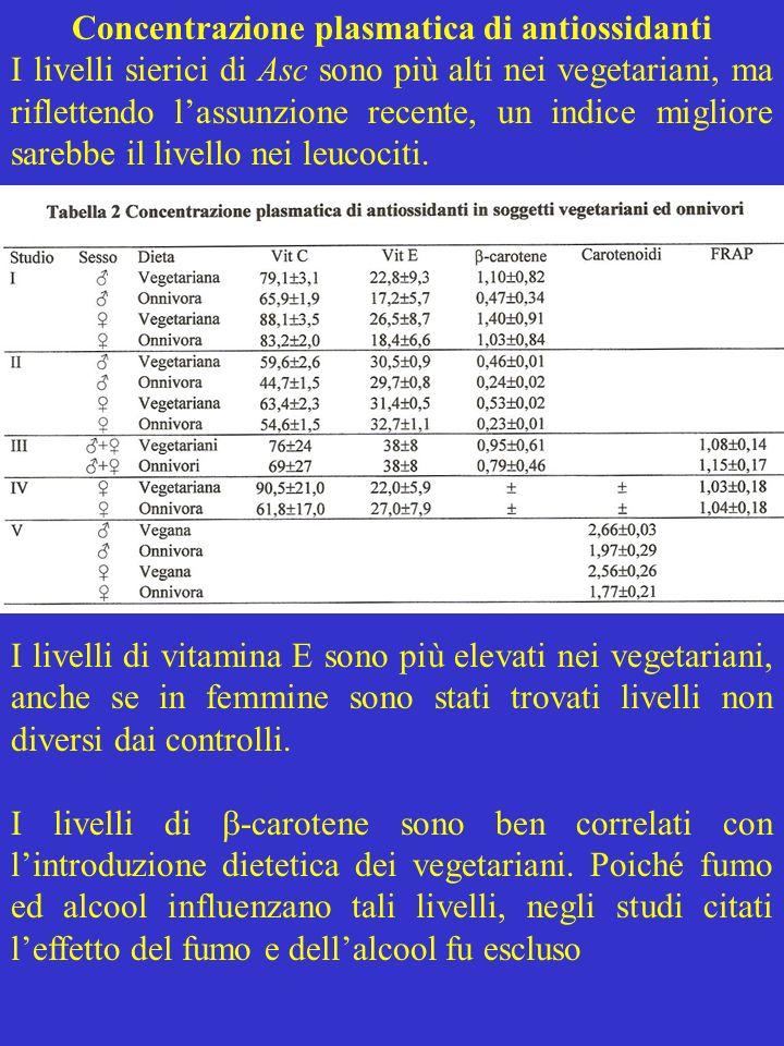 Concentrazione plasmatica di antiossidanti I livelli sierici di Asc sono più alti nei vegetariani, ma riflettendo lassunzione recente, un indice migli