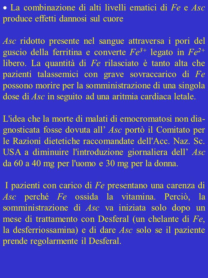La combinazione di alti livelli ematici di Fe e Asc produce effetti dannosi sul cuore Asc ridotto presente nel sangue attraversa i pori del guscio del