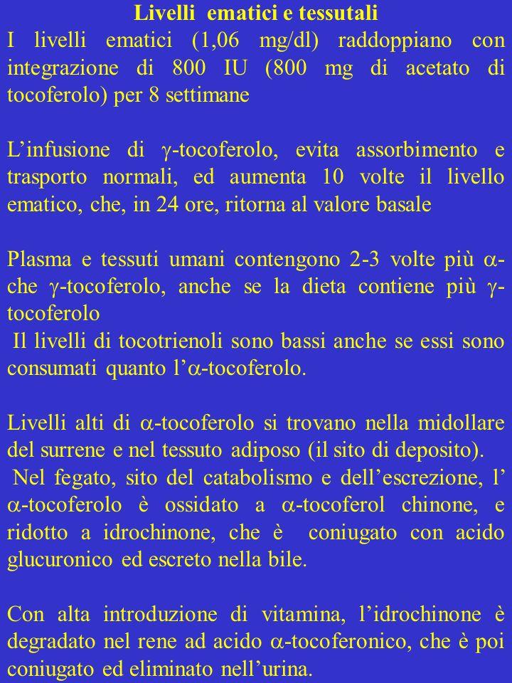 Livelli ematici e tessutali I livelli ematici (1,06 mg/dl) raddoppiano con integrazione di 800 IU (800 mg di acetato di tocoferolo) per 8 settimane Li