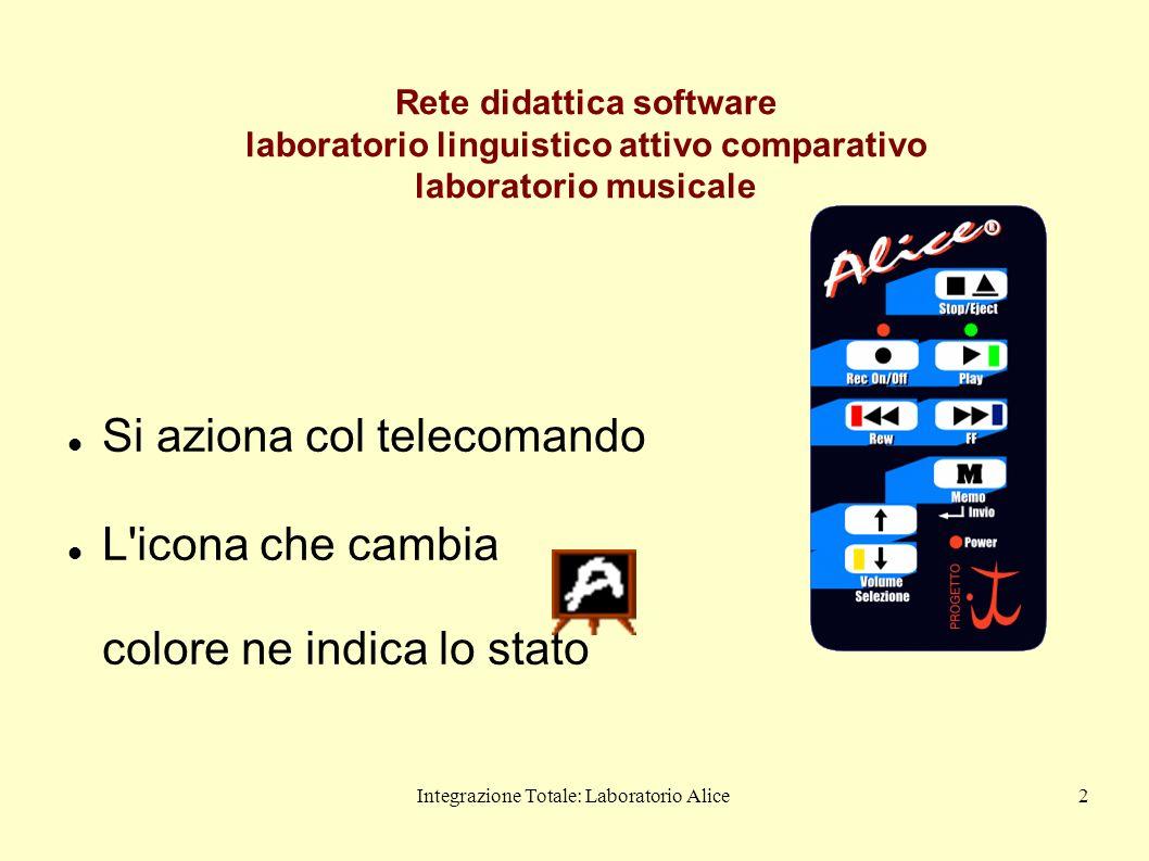 Integrazione Totale: Laboratorio Alice2 Rete didattica software laboratorio linguistico attivo comparativo laboratorio musicale Si aziona col telecoma
