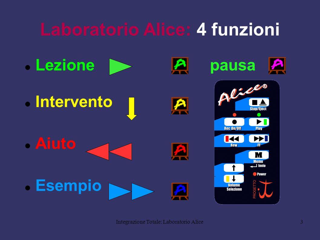 Integrazione Totale: Laboratorio Alice3 Laboratorio Alice: 4 funzioni Lezionepausa Intervento Aiuto Esempio