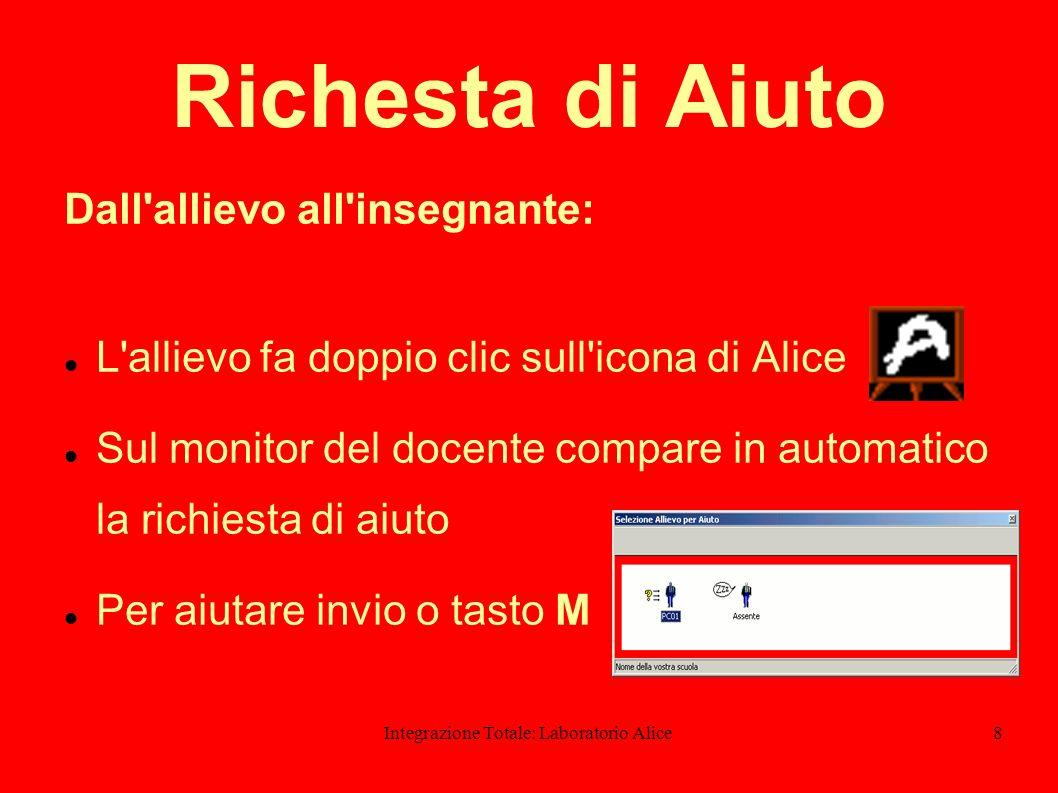 Integrazione Totale: Laboratorio Alice8 Richesta di Aiuto Dall'allievo all'insegnante: L'allievo fa doppio clic sull'icona di Alice Sul monitor del do