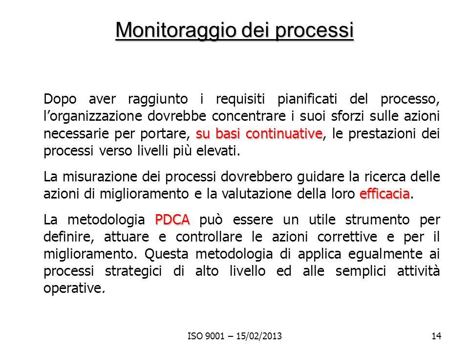 ISO 9001 – 15/02/201314 su basi continuative Dopo aver raggiunto i requisiti pianificati del processo, lorganizzazione dovrebbe concentrare i suoi sfo