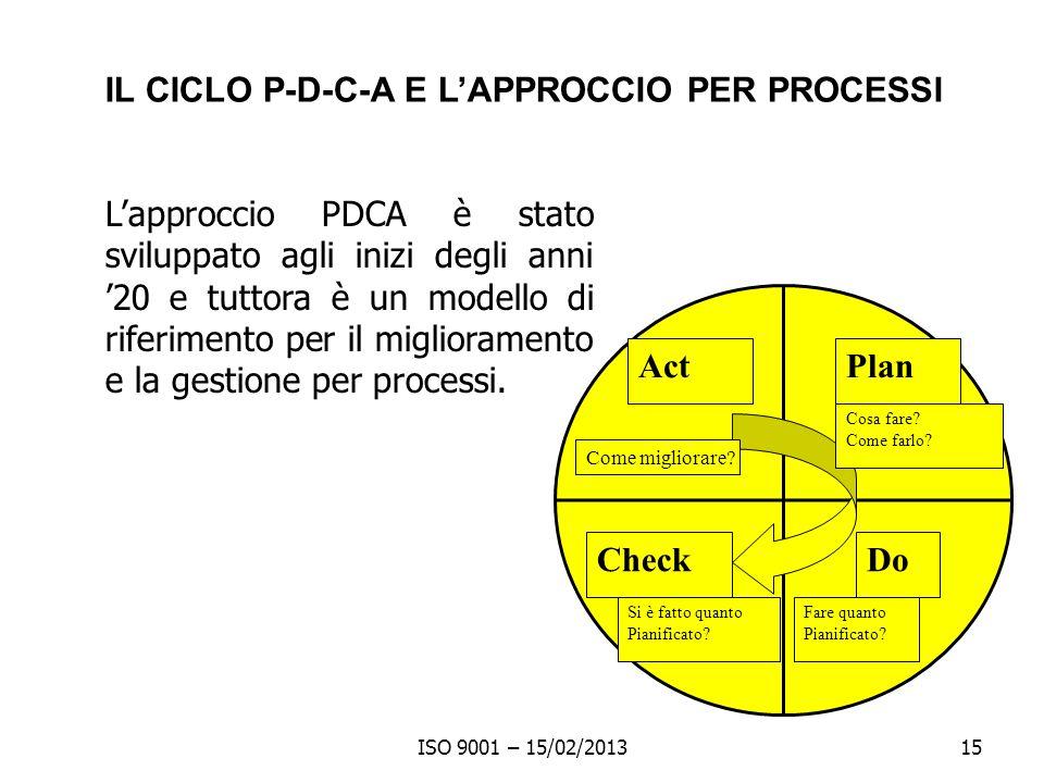 ISO 9001 – 15/02/201315 IL CICLO P-D-C-A E LAPPROCCIO PER PROCESSI Lapproccio PDCA è stato sviluppato agli inizi degli anni 20 e tuttora è un modello