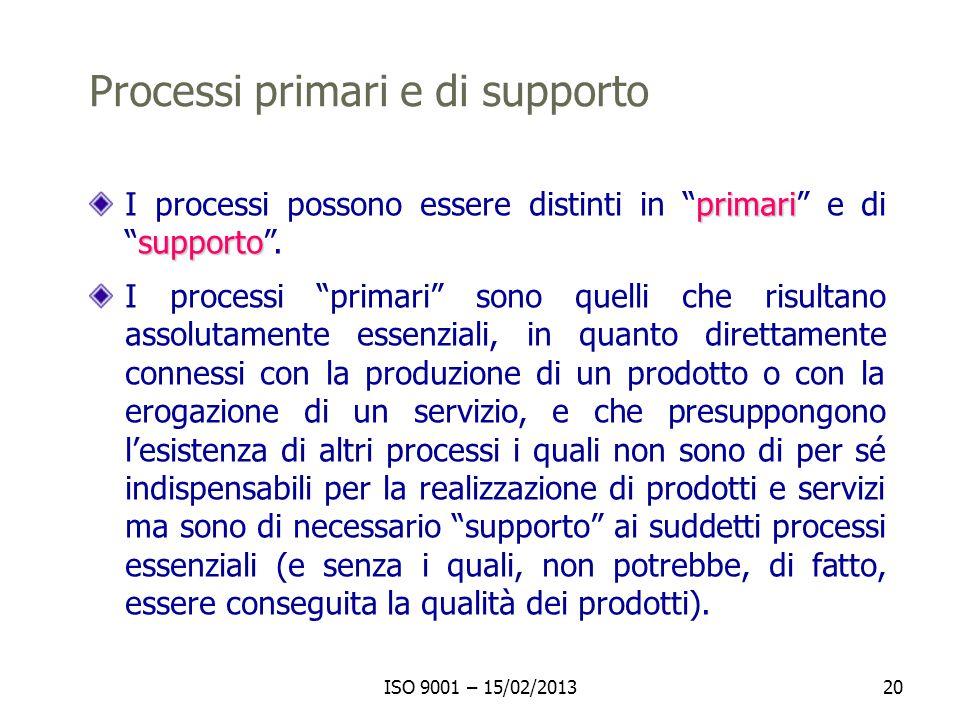 ISO 9001 – 15/02/201320 Processi primari e di supporto primari supporto I processi possono essere distinti in primari e disupporto. I processi primari
