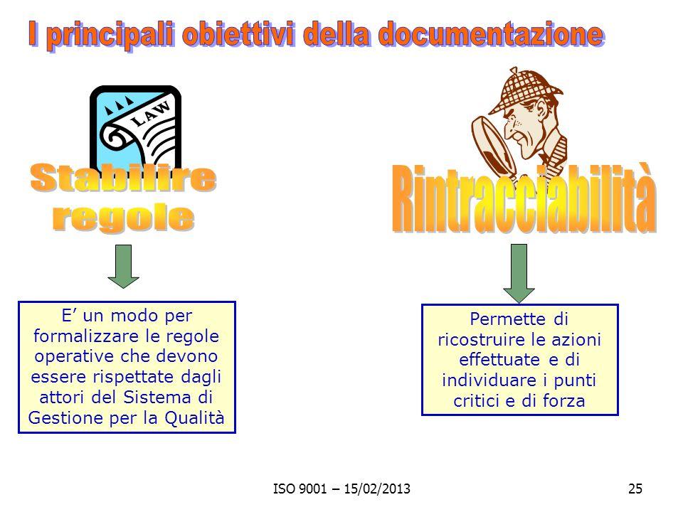 ISO 9001 – 15/02/201325 E un modo per formalizzare le regole operative che devono essere rispettate dagli attori del Sistema di Gestione per la Qualit