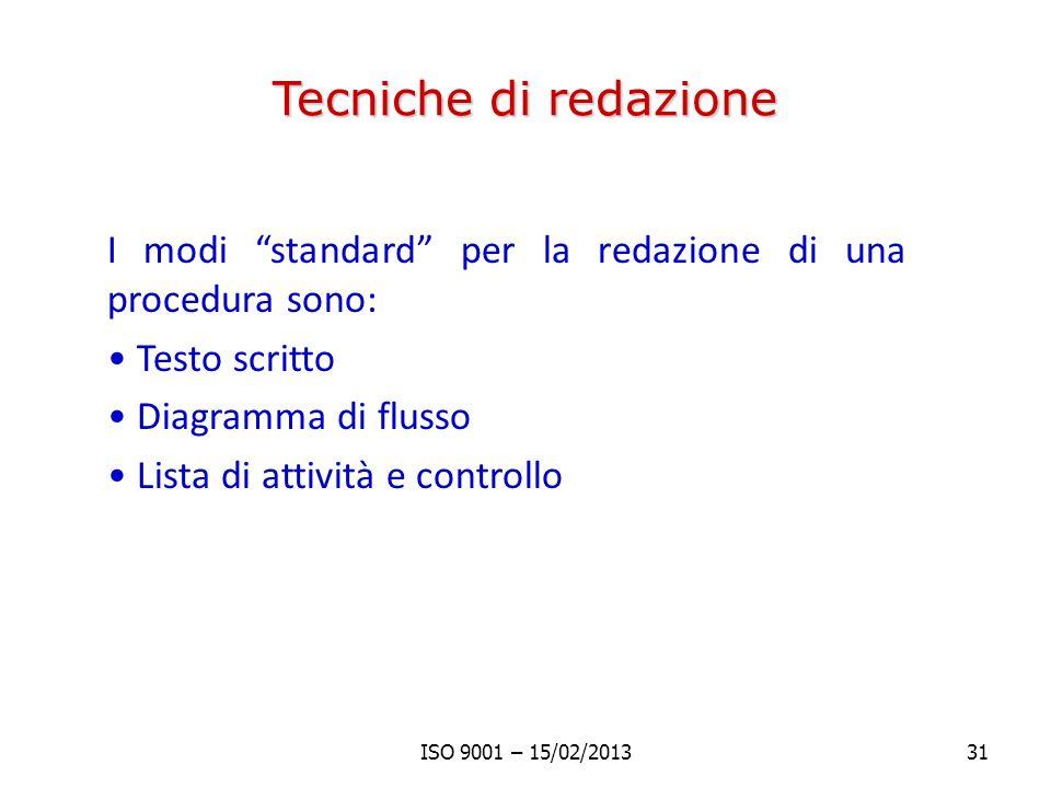 Tecniche di redazione I modi standard per la redazione di una procedura sono: Testo scritto Diagramma di flusso Lista di attività e controllo ISO 9001